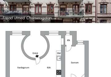 Chalmersgatan